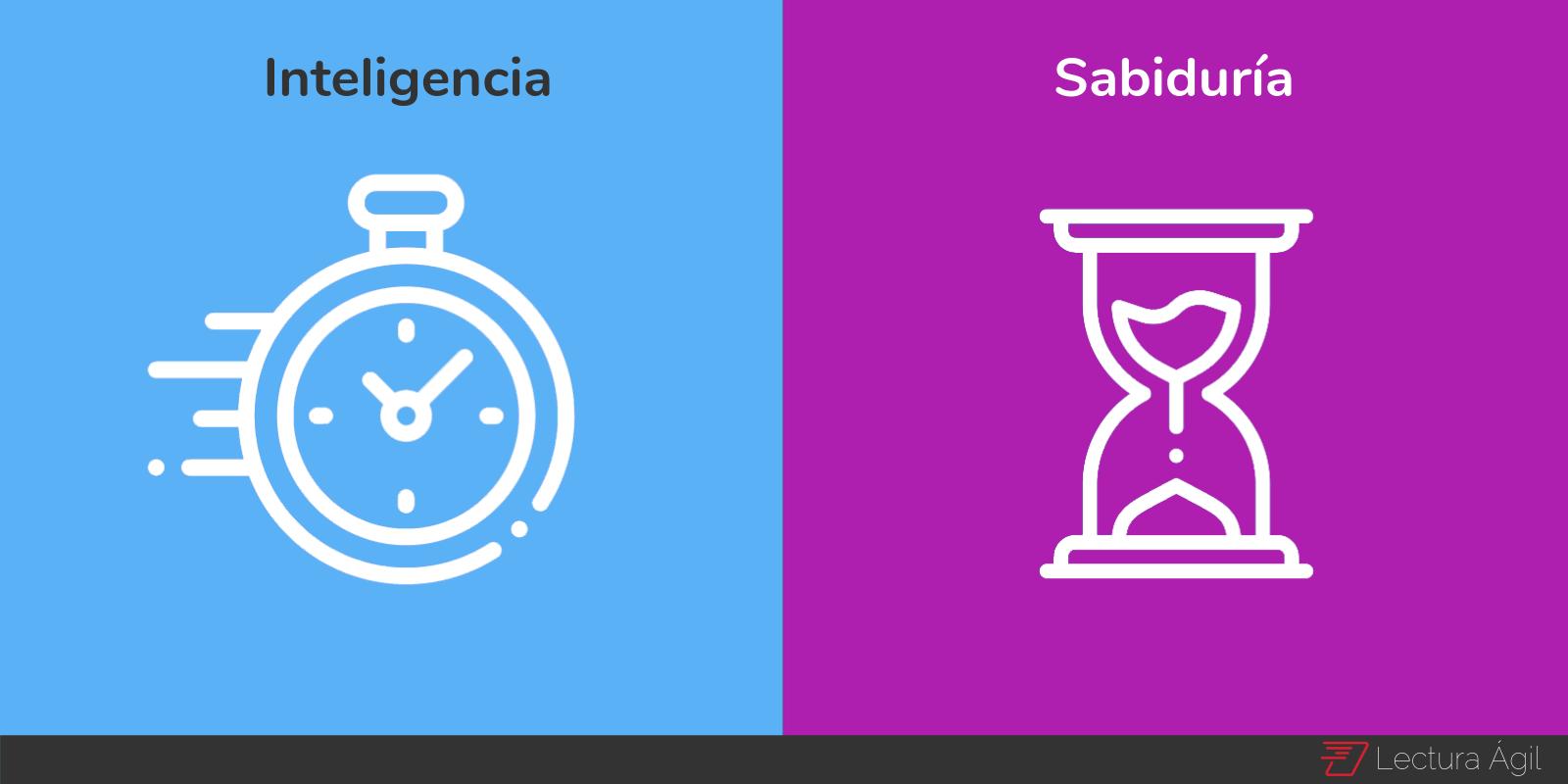 Inteligencia vs Sabiduría, tiempo
